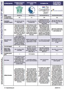 SleepMedicineAccreditors