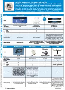 ElectrodesMonitors2014